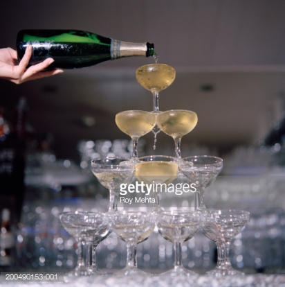 Filling Wine Glasses Interview Question